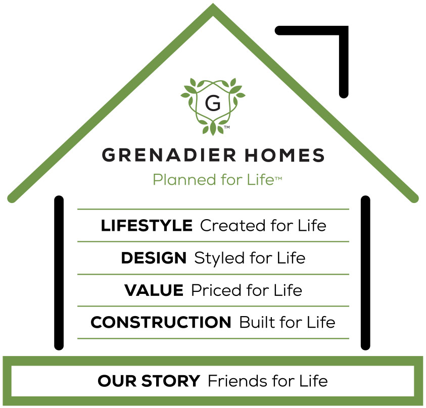 Grenadier Homes Brand Guideline