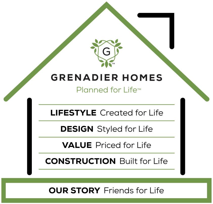 Grenadier Homes Brand Guideline